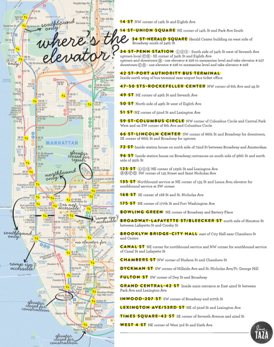 Subway Map To Rockefeller.Taza S New York City Guide All About Transportation Love Tazalove
