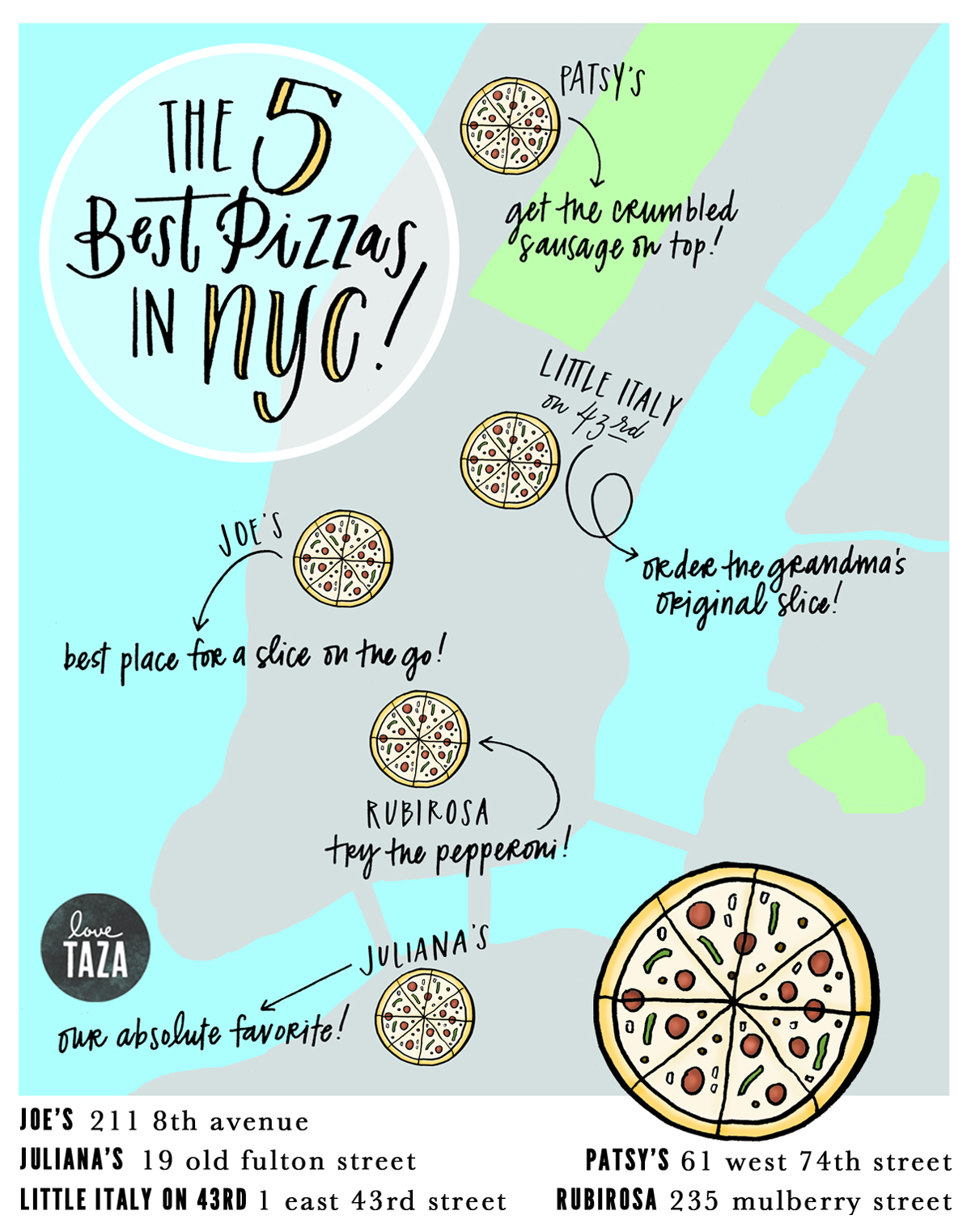 taza's new york city guide: the 5 best pizzas in the city!
